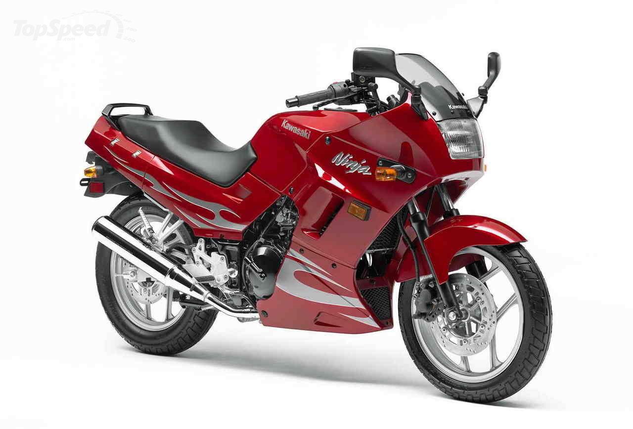 kawasaki gpx 250 kawasaki gpz 250 ninja manuales de motos. Black Bedroom Furniture Sets. Home Design Ideas
