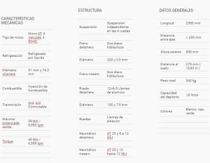 uatriciclo-np-500-especificaciones tecnicas